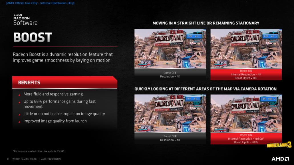 AMD FidelityFX Super Resolution NVIDIA DLSS- und Radeon Boost-Update