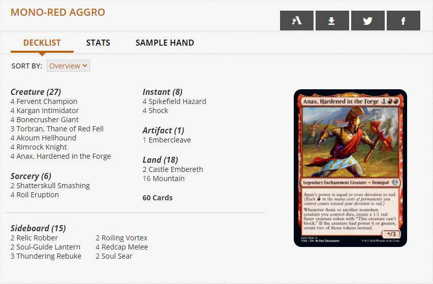 Monorotes Aggro-Herausforderer-Deck 2021