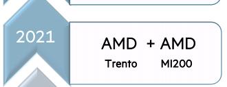 amd-instinct-mi200-cdna-2-gpu-beschleuniger-_1