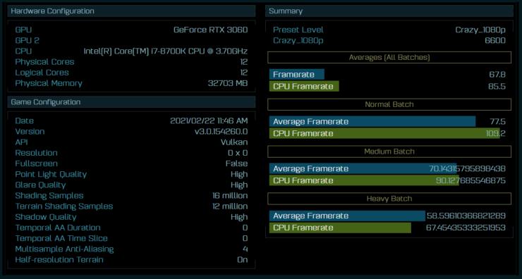 nvidia-geforce-rtx-3060-Grafikkarte-aots-Benchmark-Leistung-_2
