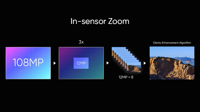 In-Sensor-Zoom Realme 8 Pro