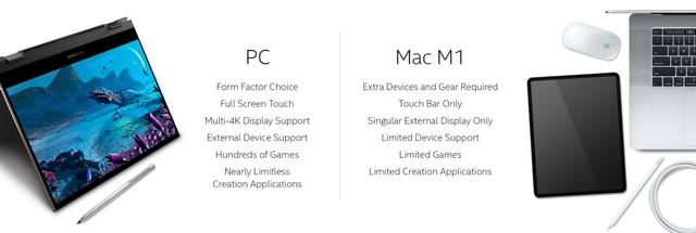 Intel veröffentlicht eine Website, auf der die Einschränkungen von Apple M1 angezeigt werden