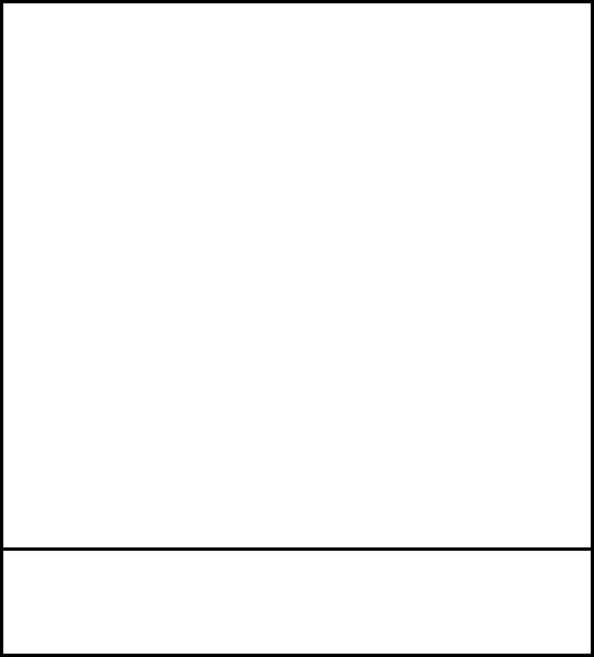 Eine quadratische Comic-Vorlage mit einem Panel.