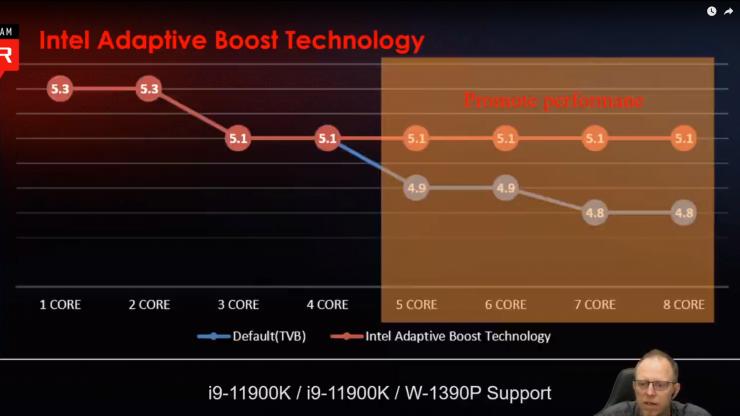 msi-intel-11th-gen-Rakete-See-Desktop-CPU-Übertaktung-Leistungsgrenzen-Temperaturen-adaptive-Boost-Technologie-Getriebemodi-detailliert-_15