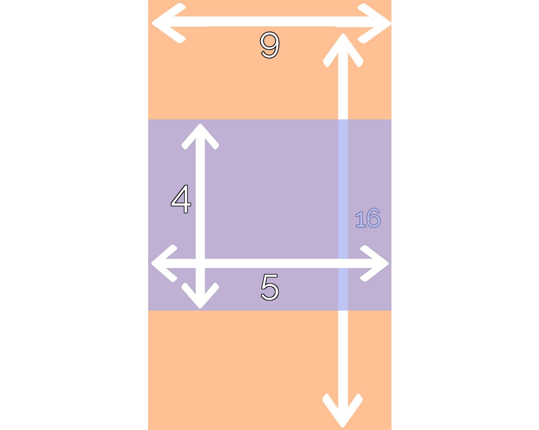 Eine Grafik mit den empfohlenen Abmessungen für Reddit-Inhalte.