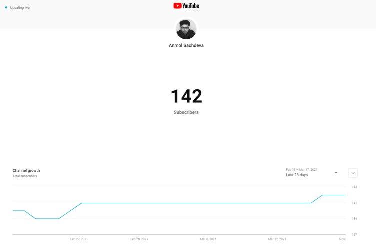 So sehen Sie die Anzahl der YouTube-Abonnenten in Echtzeit
