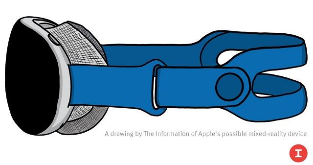 Apple VR AR Headset