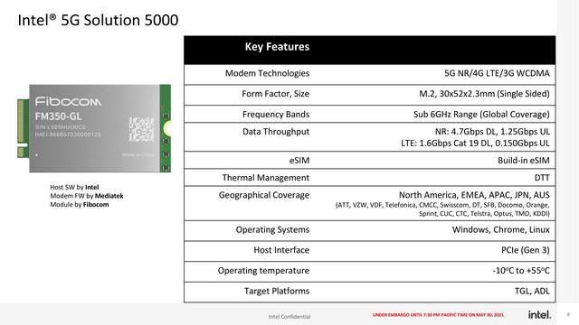 Intel bringt zwei TGL-U-Prozessoren auf den Markt