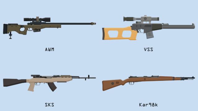 Battlegrounds Mobile India Scharfschützengewehre - Waffenschadenstabelle